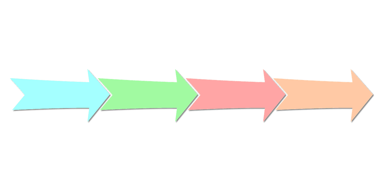 4 colored arrows pointing right
