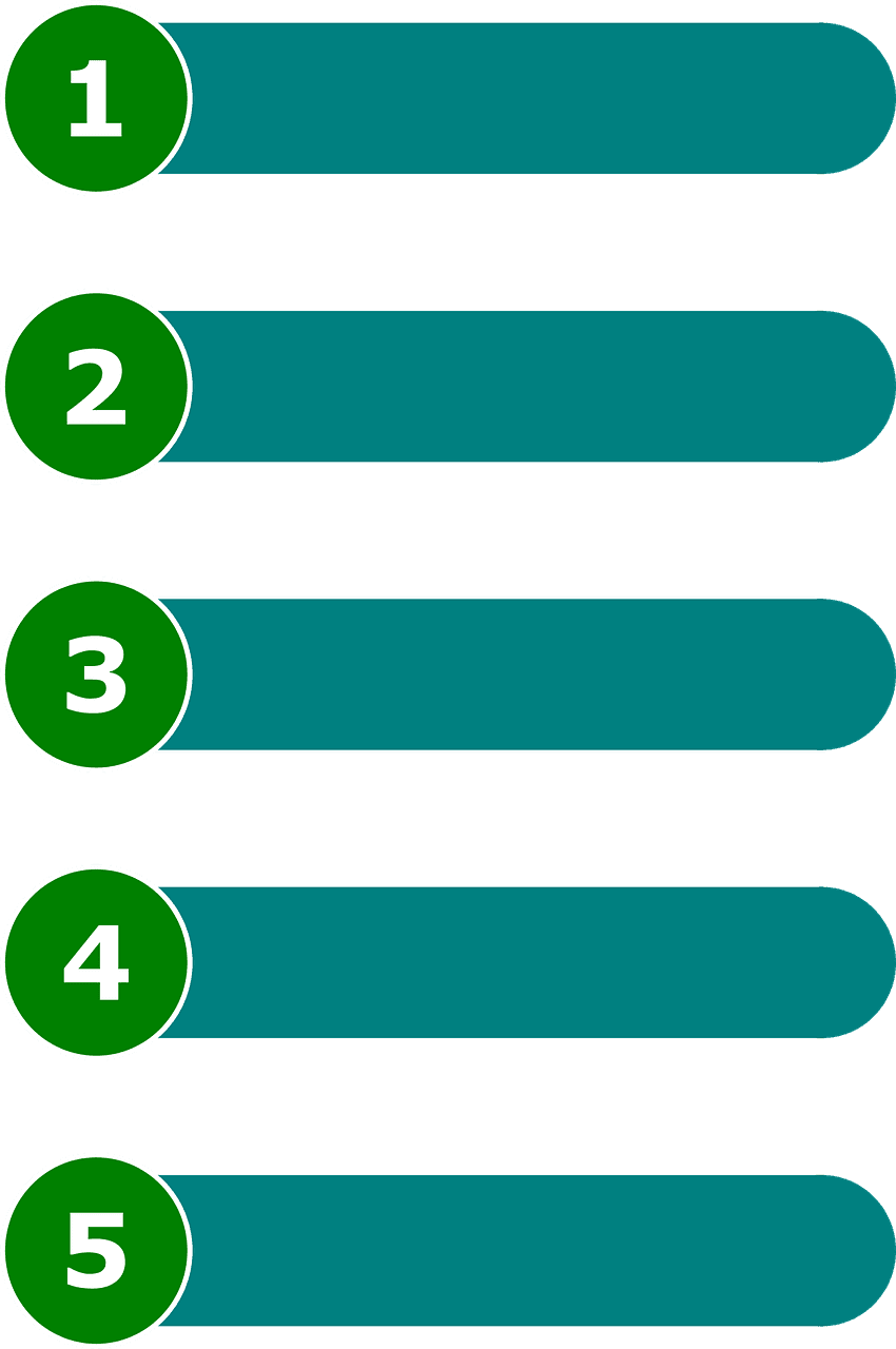 Numbered list for lead scoring from one to five