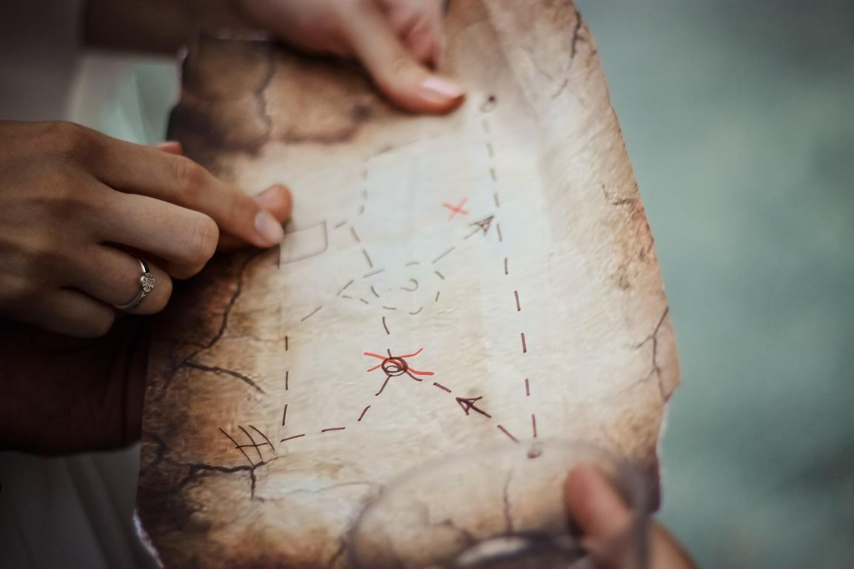 inbound marketing journey on a treasure map