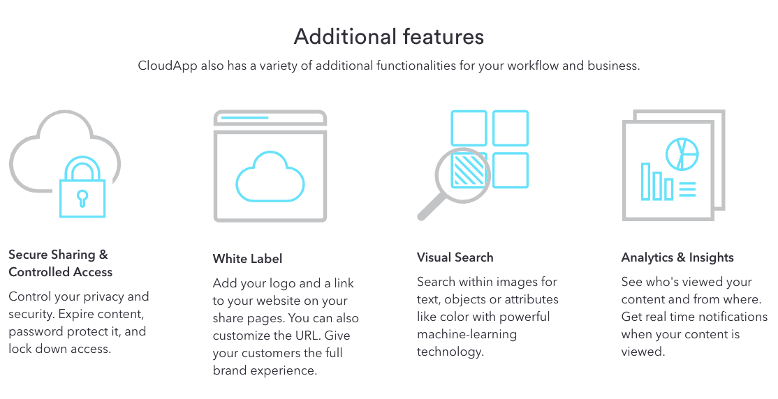 CloudApp additional features