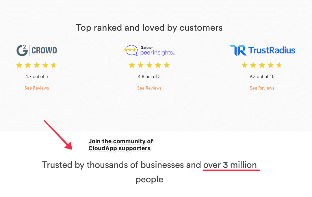 CloudApp is trusted by over 3 million people
