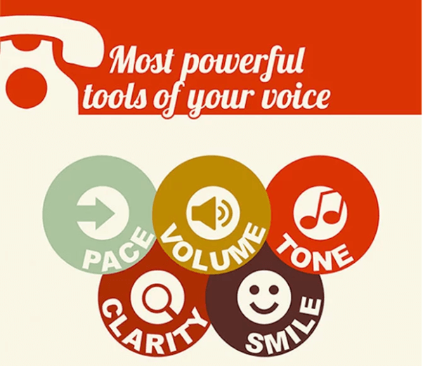 Most powerful tools of your voice graphic