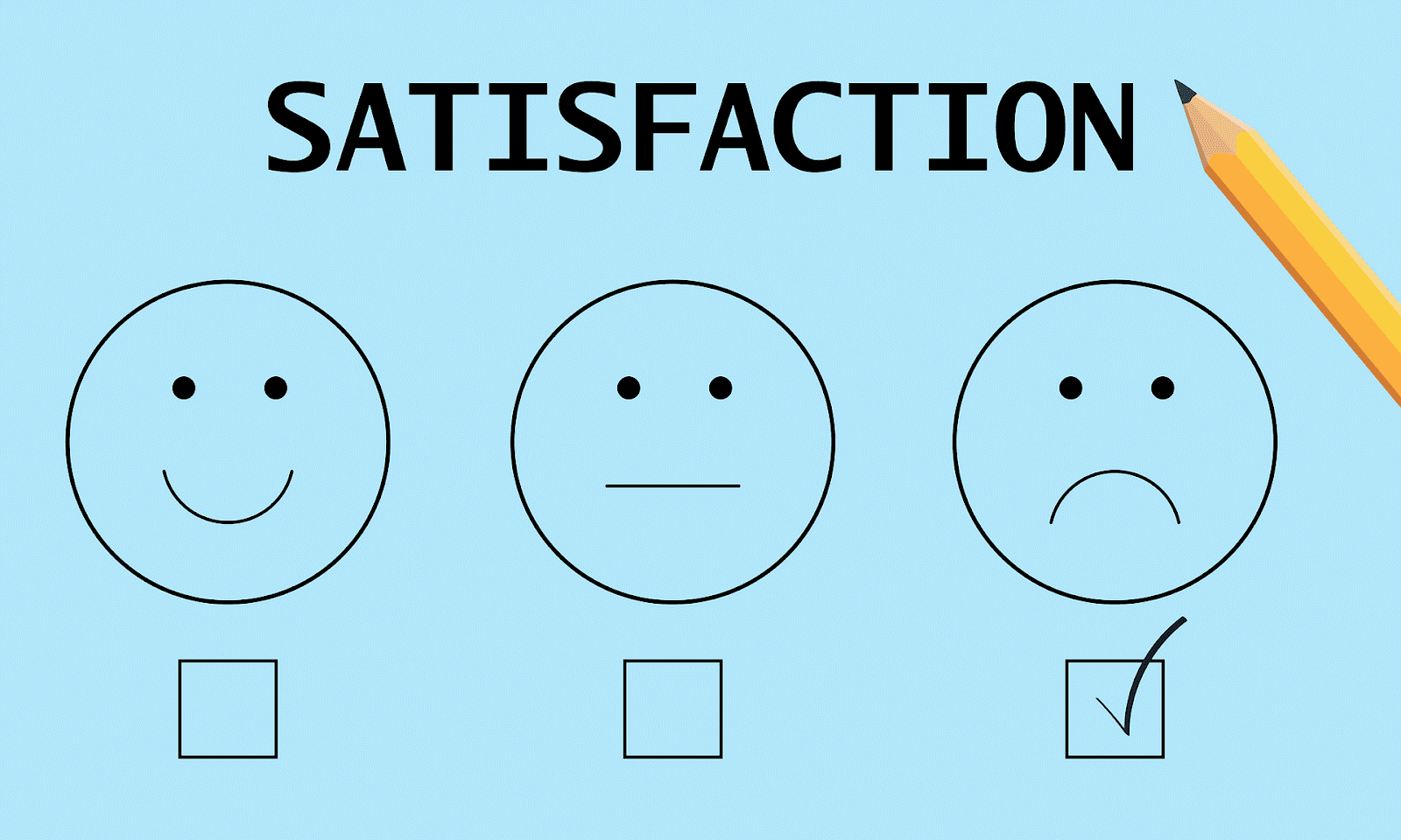 Customer satisfaction survey with sad face checked