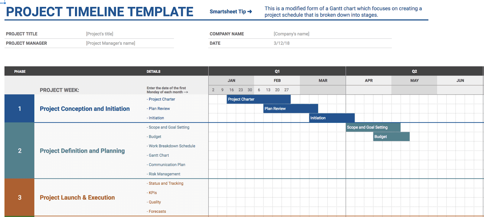 Screenshot of the Project Timeline Template for Google Sheets.