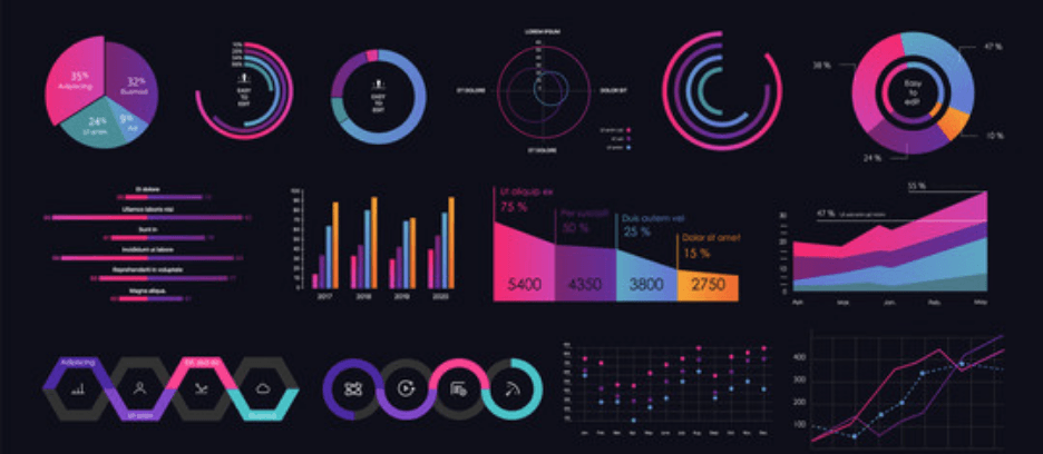 Representing data in your dashboard design