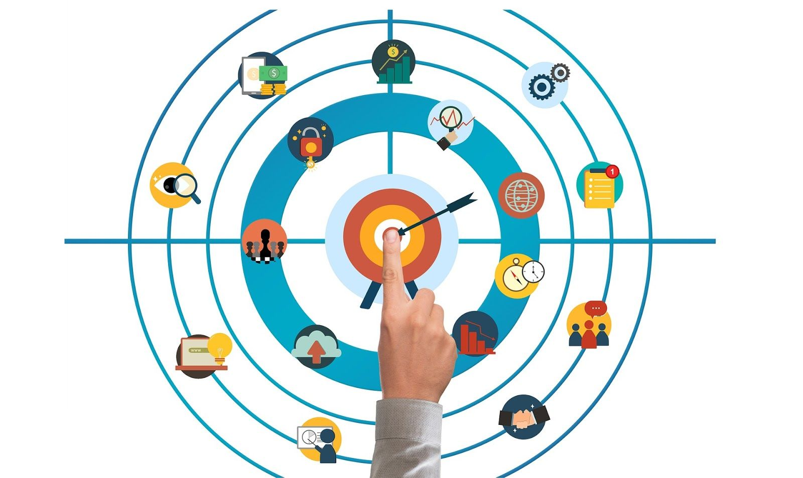 Finger pointing to bullseye surrounded by product development strategies