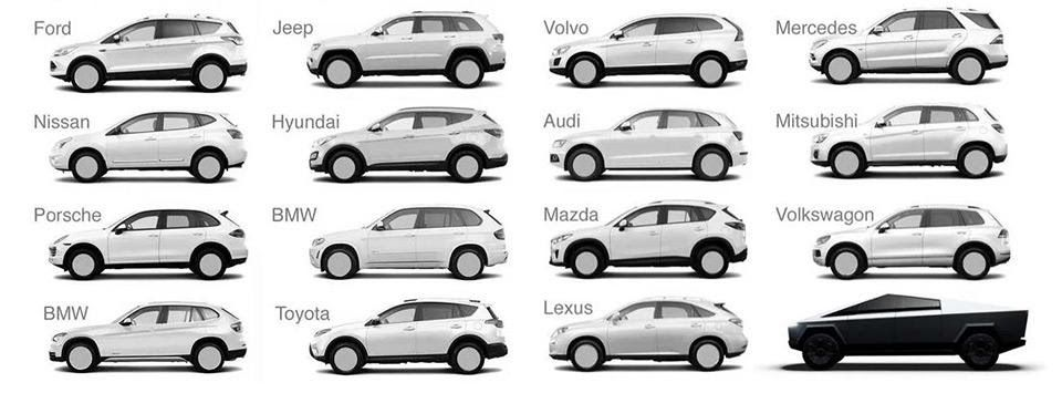 graphic of cars from different brands