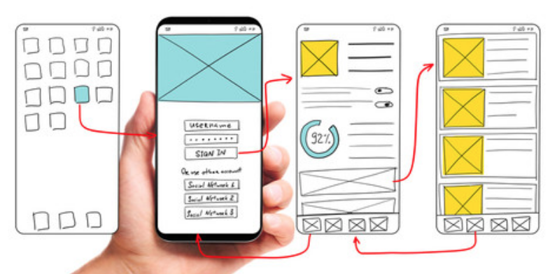 Ultimate all-in-one UX/UI tools