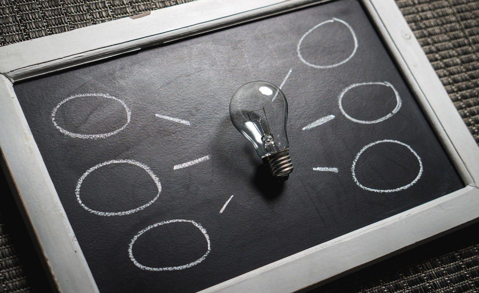 Lightbulb mindmap