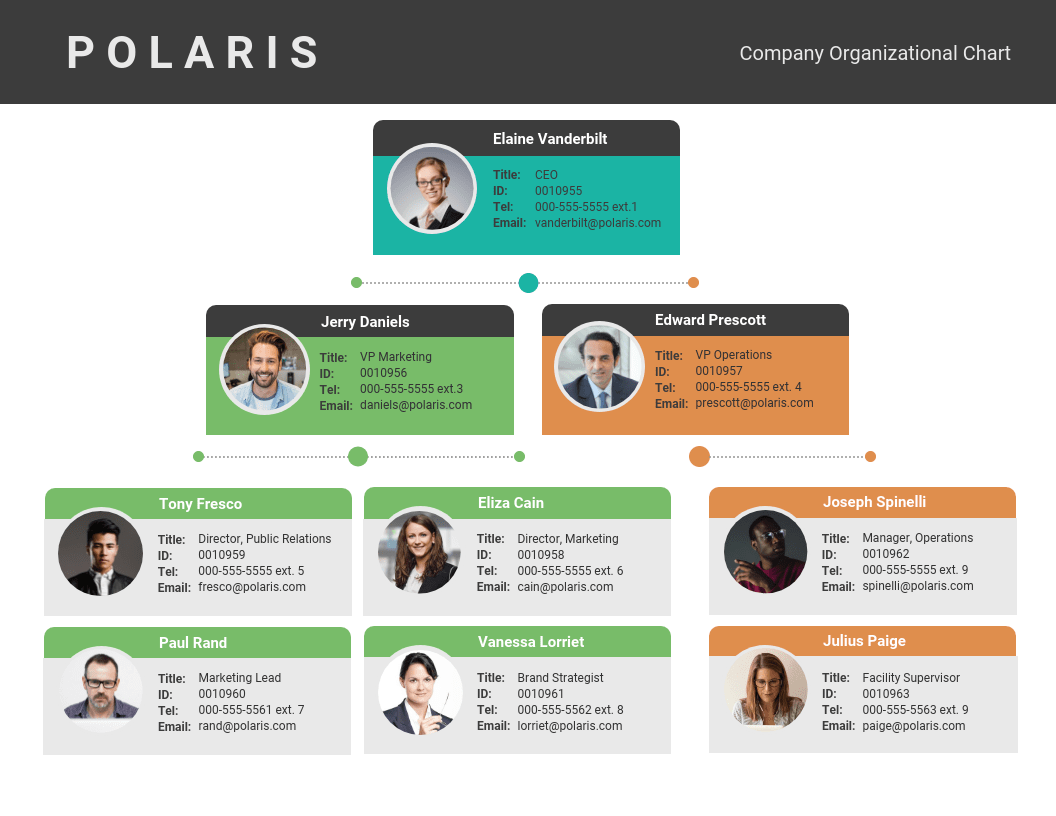 Polaris company organizational chart