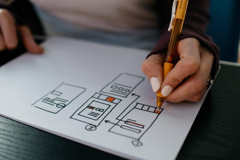 productivity shown via usability designs
