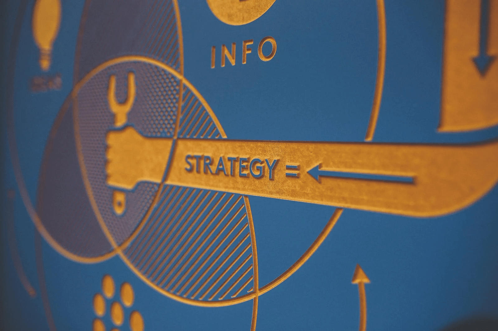 3 key considerations for pragmatic marketing framework strategy diagram