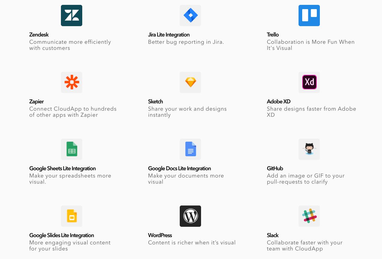 CloudApp GIF Maker Integrations