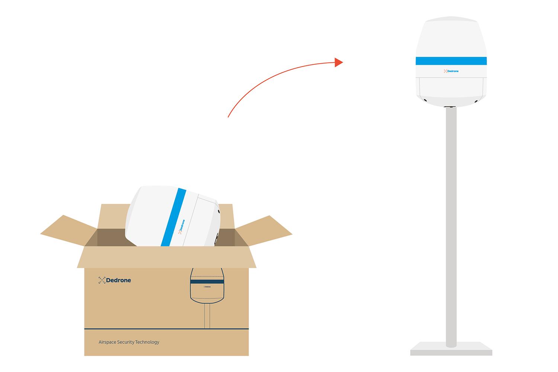 Sofort einsatzfähige Lösung zur Drohnen-Detektion