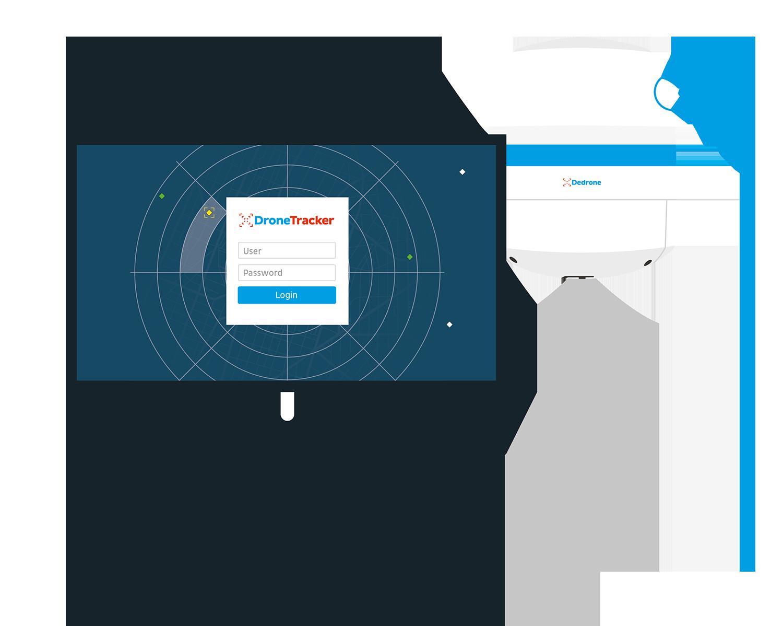 Browser und cloud-basierte Lösung zur Drohnen-Detektion