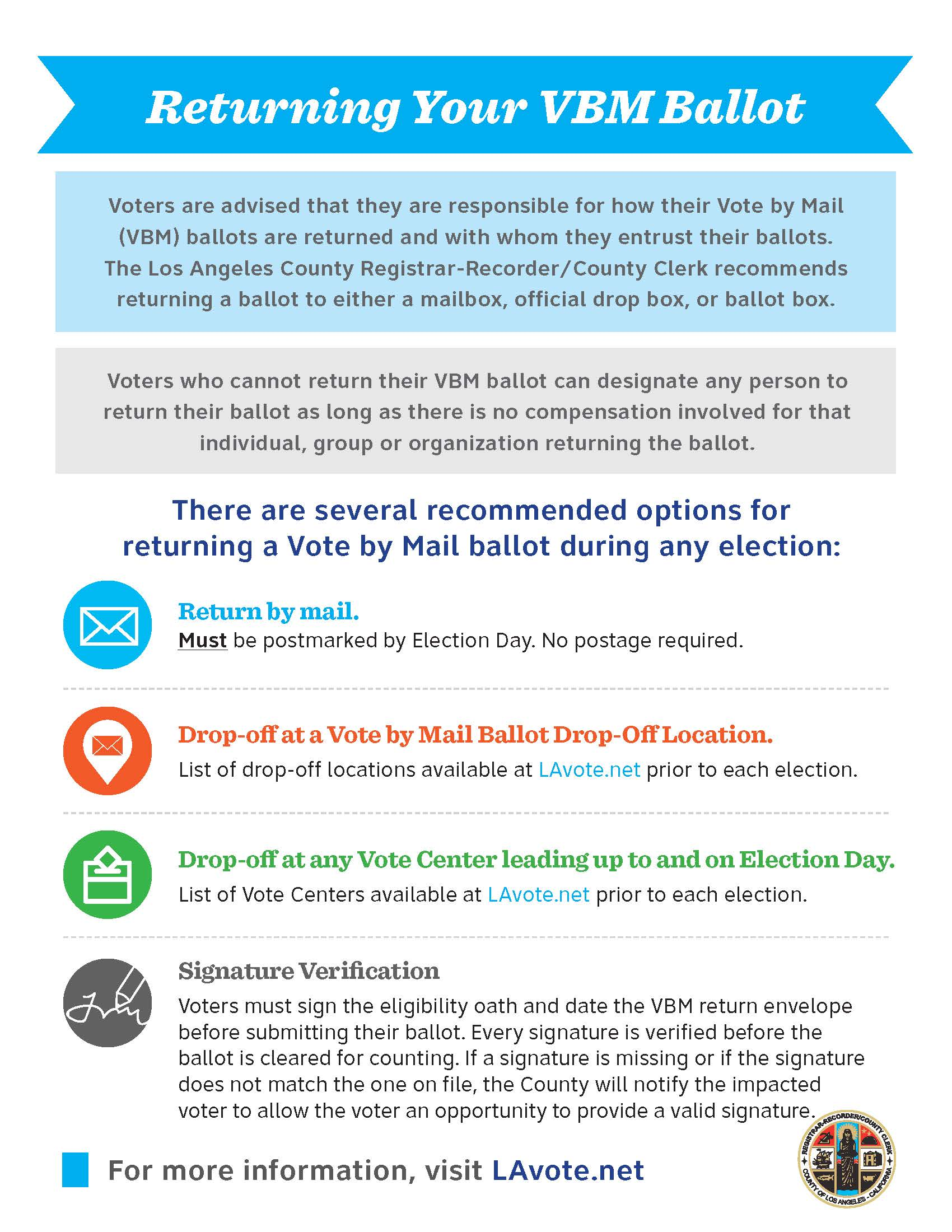 graphic showing information on Returning Your VBM Ballot