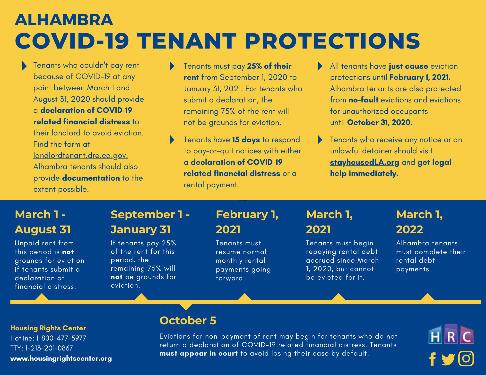 graphic covid-19 tenant protections