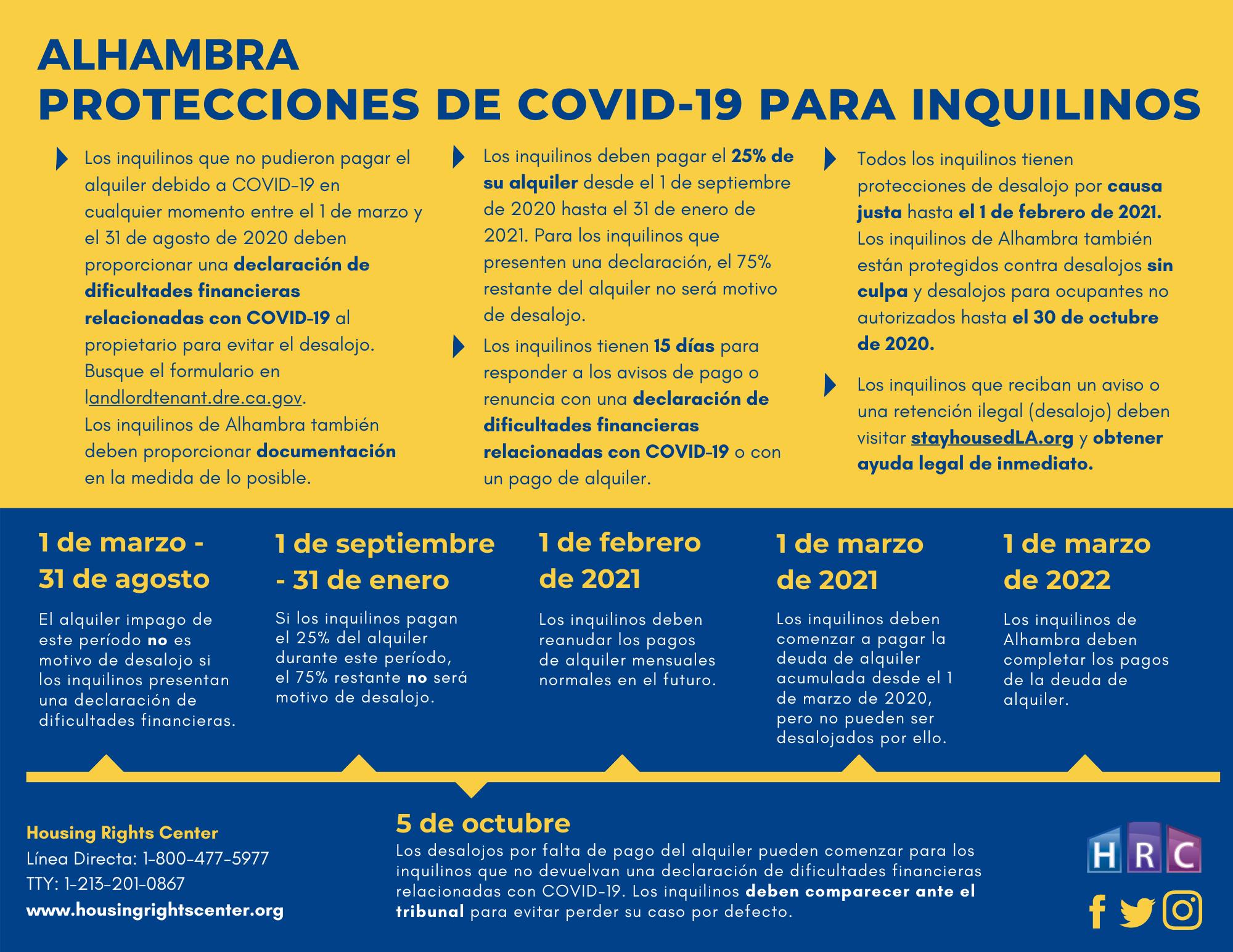 AB3088 information in Spanish