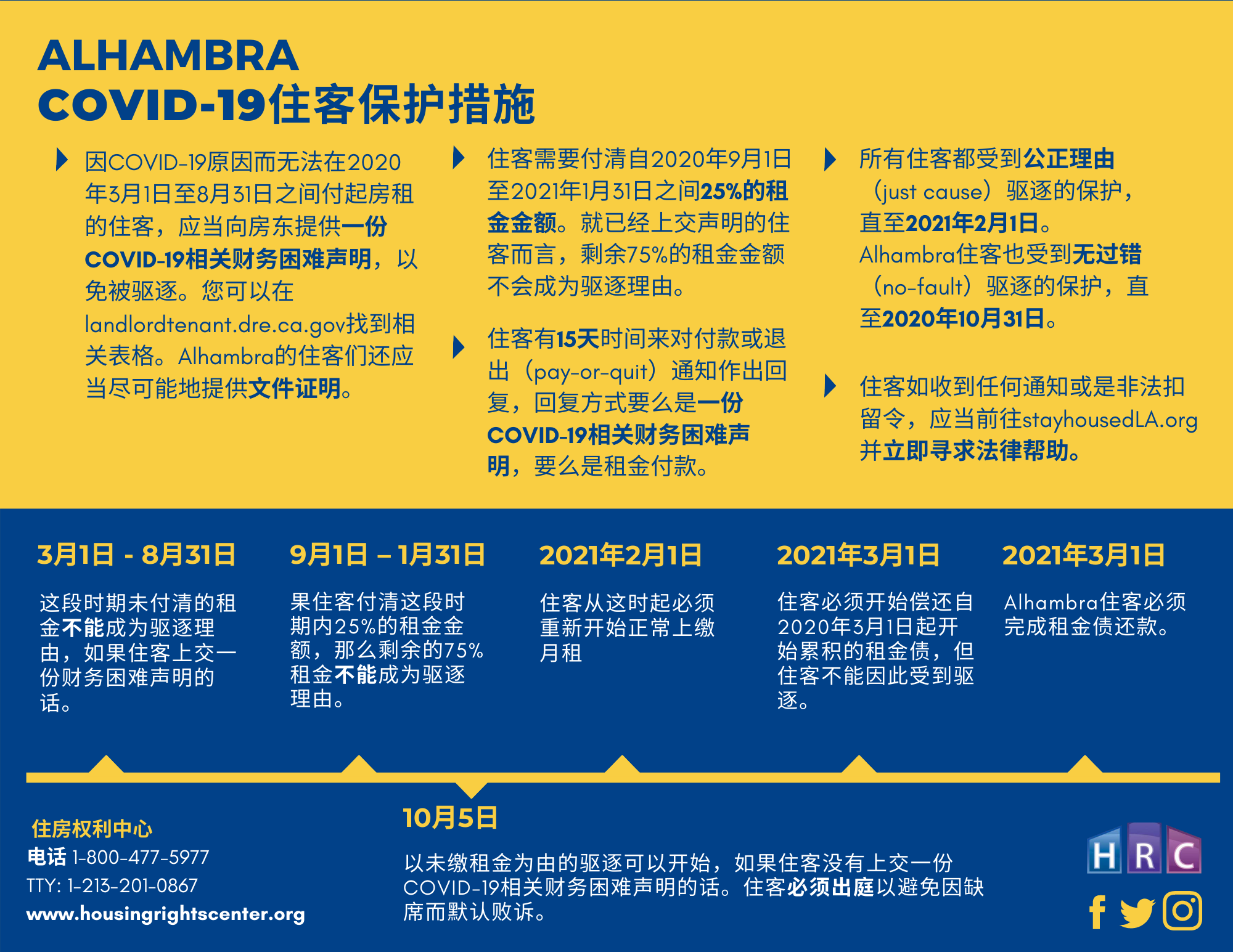 AB3088 information in Chinese