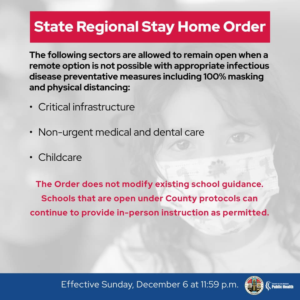 state regional stay home order sectors open