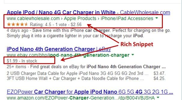 Image result for rich snippets examples
