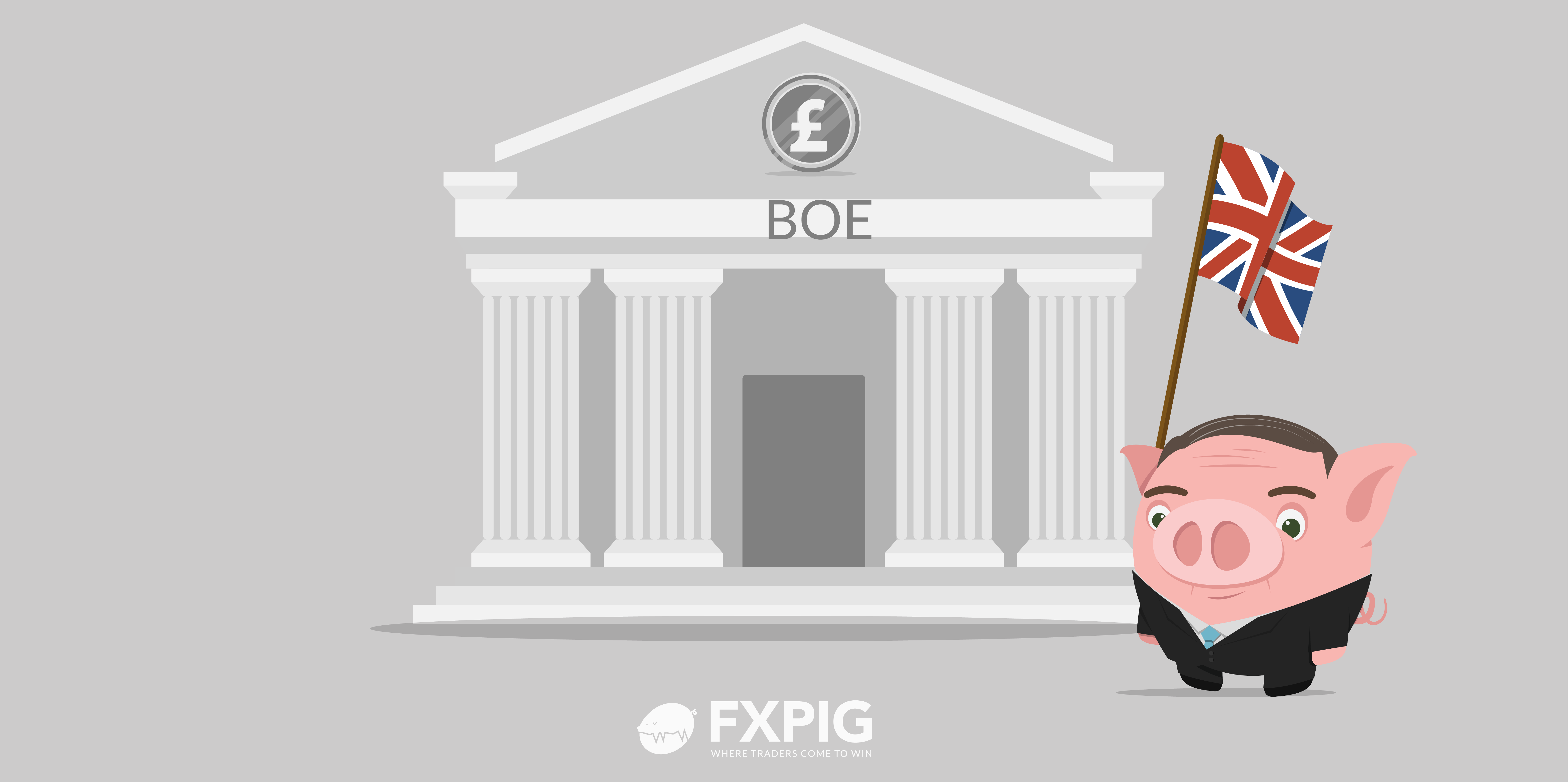 BoE-to-leave-policy_Forex_FXPIG