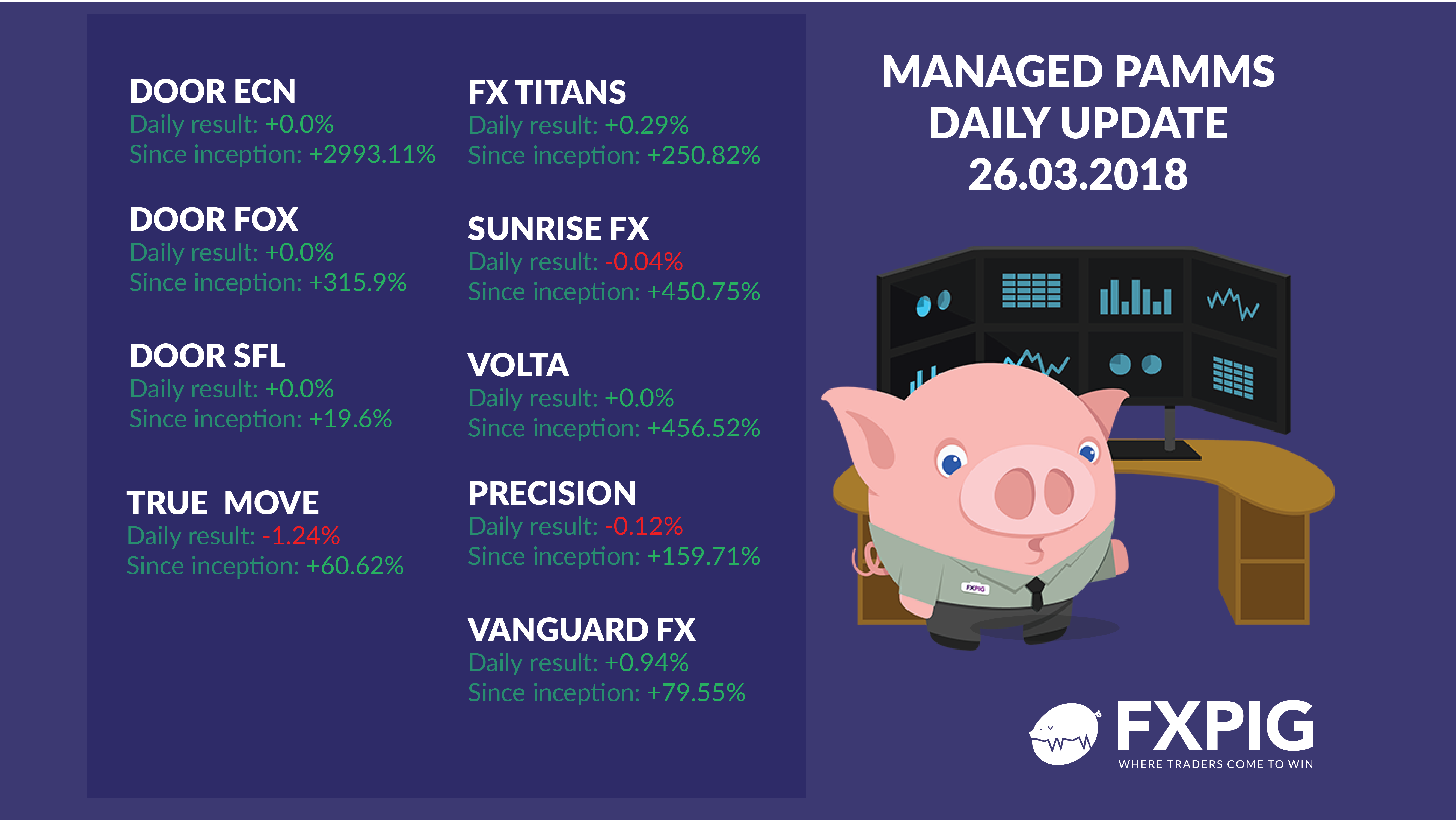 FOREX_Managed-forex-accounts_FXPIG