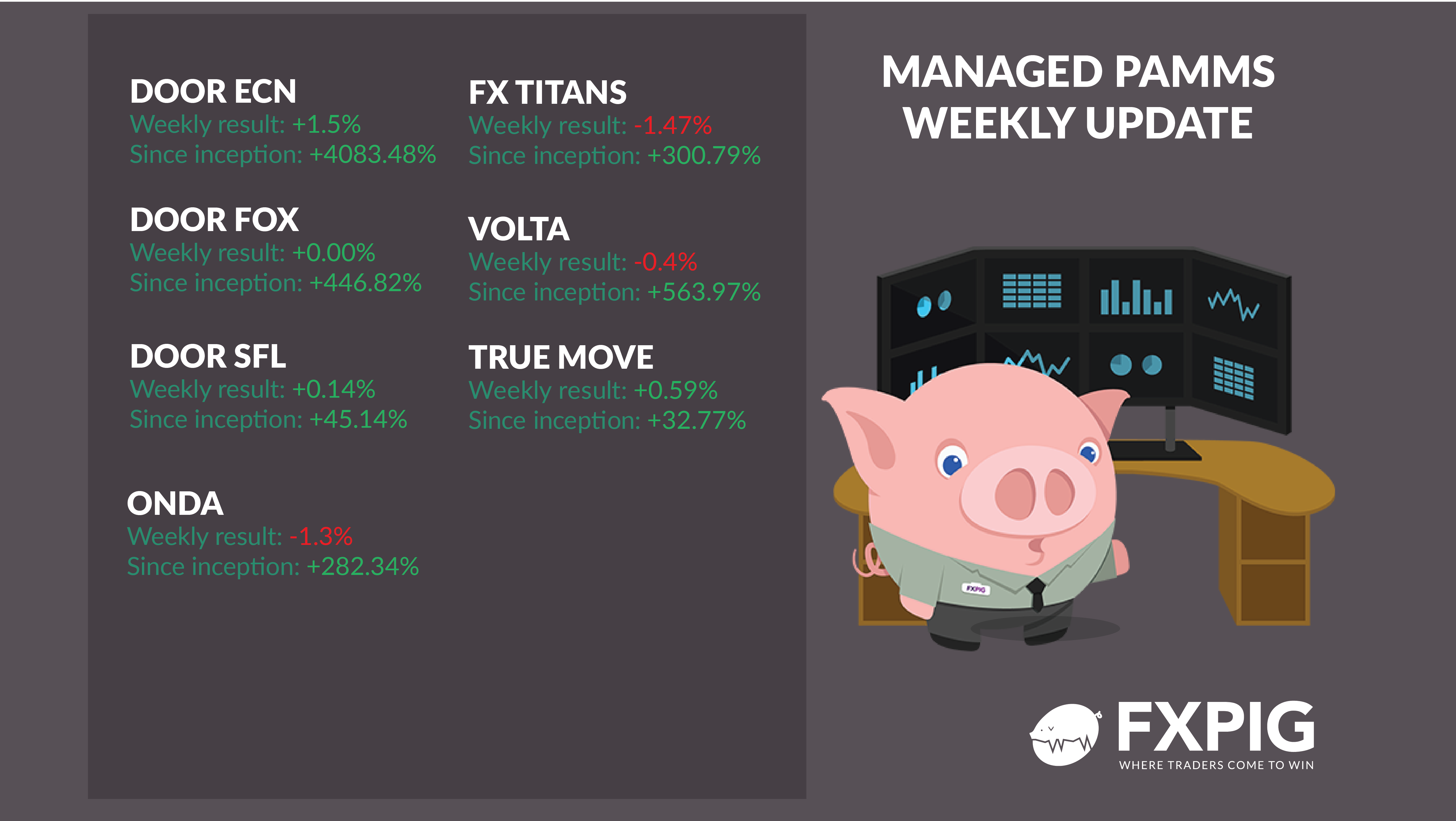 Forex_Trading_Fx_Trader_FXPIG_PAMMS_MANAGED_ACCOUNTS_PROFIT_15.04.2019
