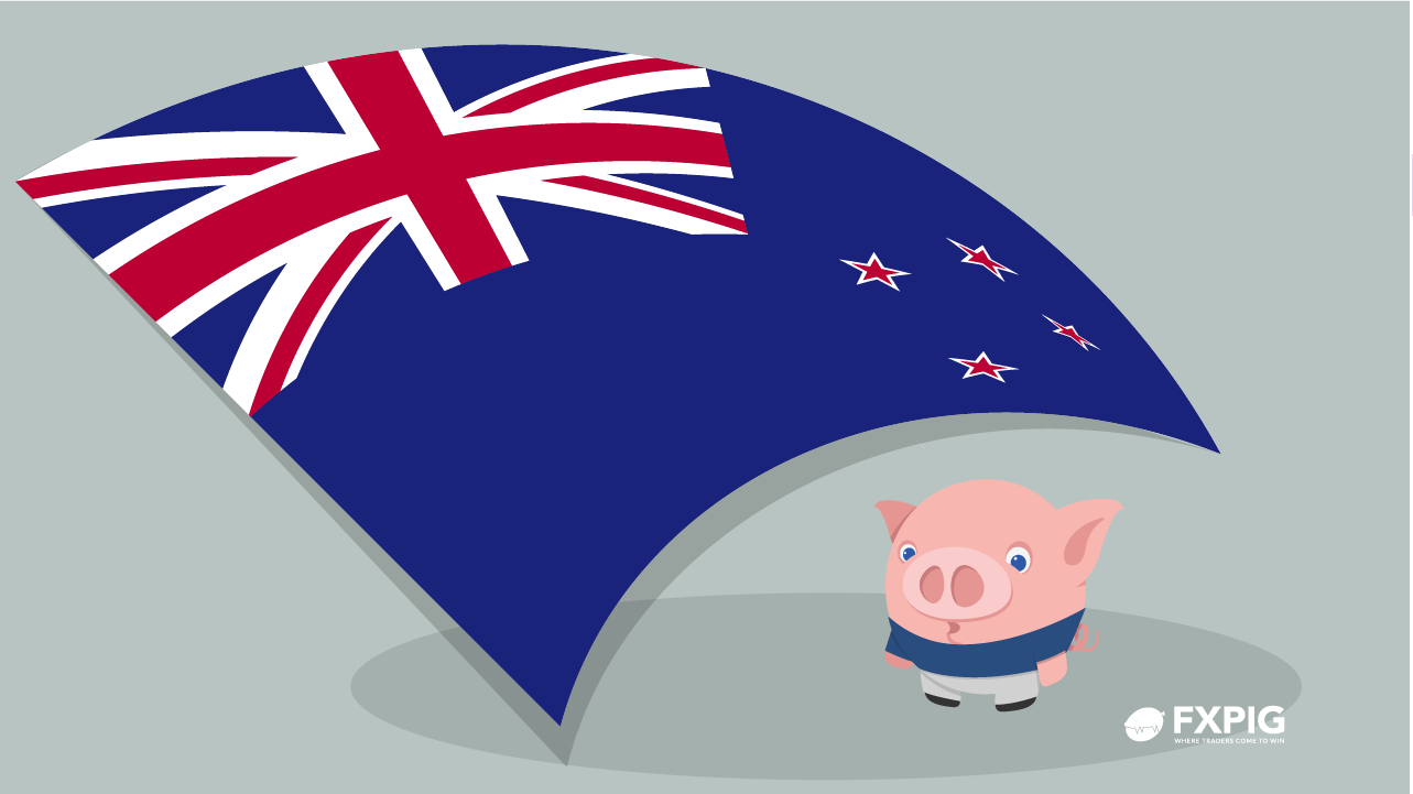 RBNZ_likely_to_havecuts_Forex_FXPIG