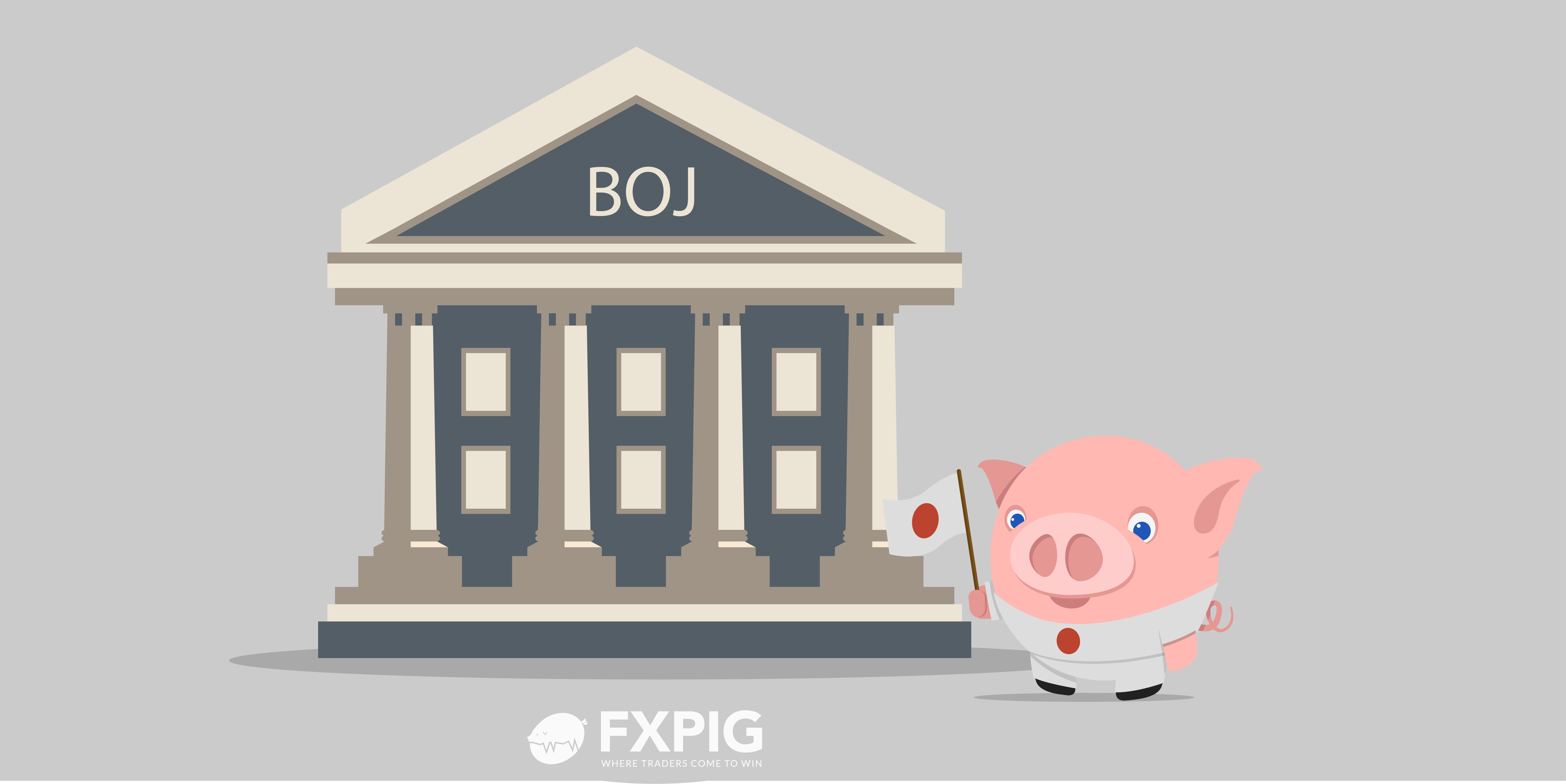 BoJ_expected to ease_further_Forex_FXPIG