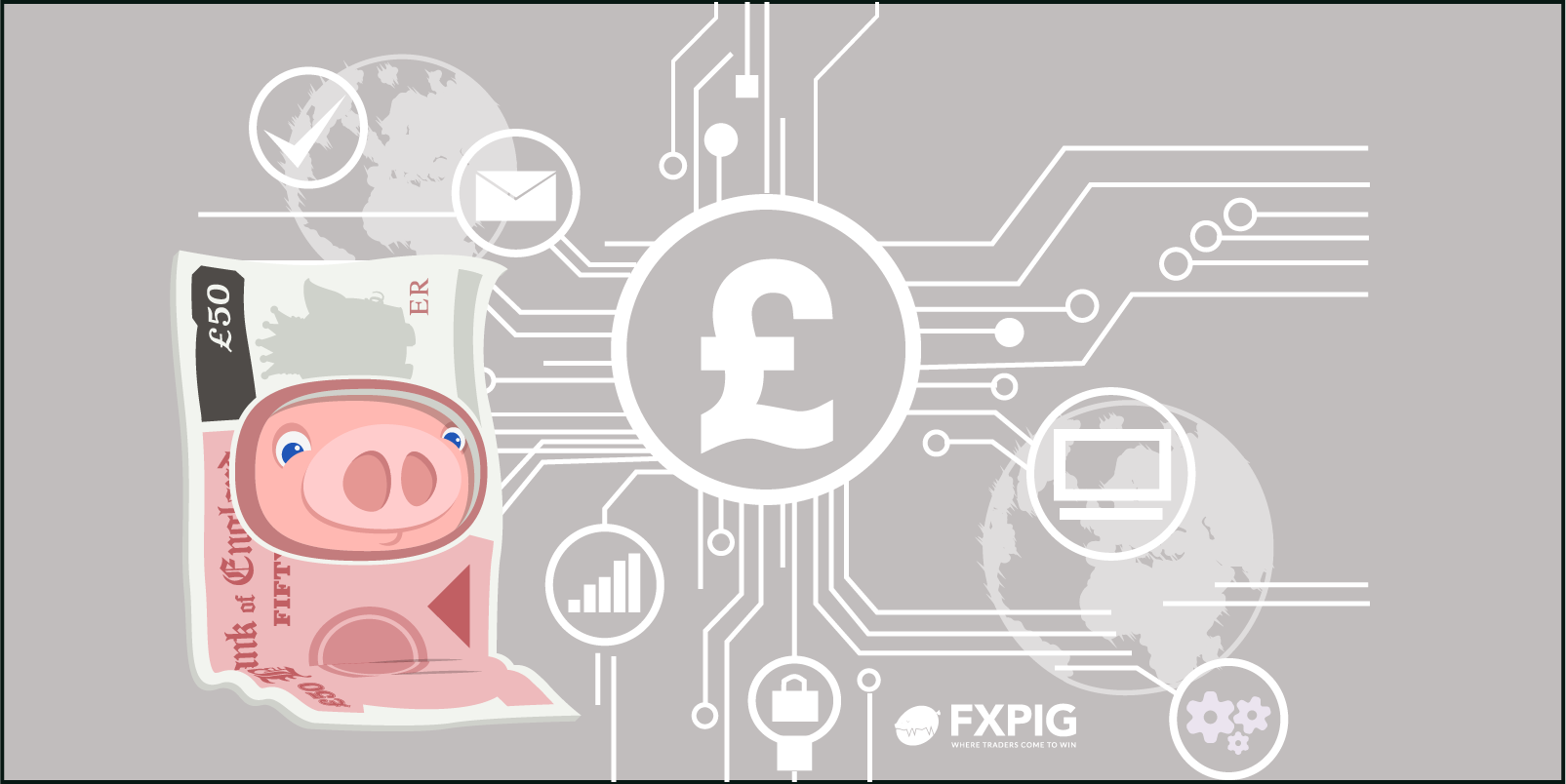 GBP_bank-account_forex_FXPIG