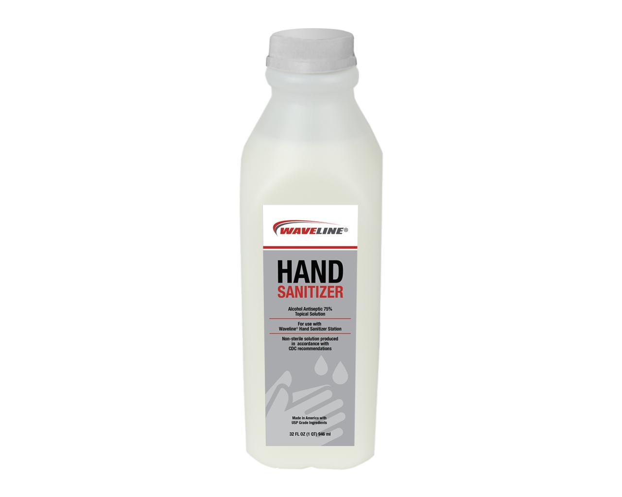 Sanitizer Liquid for Waveline Sanitizer Stations