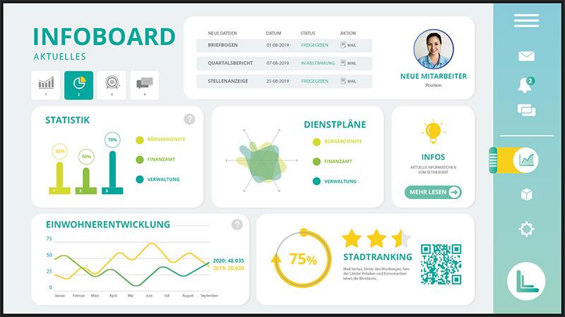 Digital Signage Content für Unternehmen