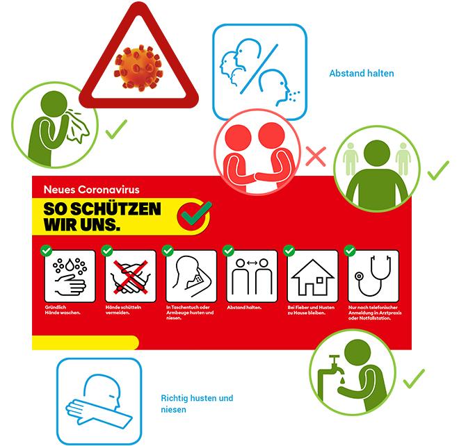 Nutzen Sie Ihre Bildschirmsysteme als Informationsfläche zu den aktuellen Maßnahmen zum Schutz vor dem Corona-Virus