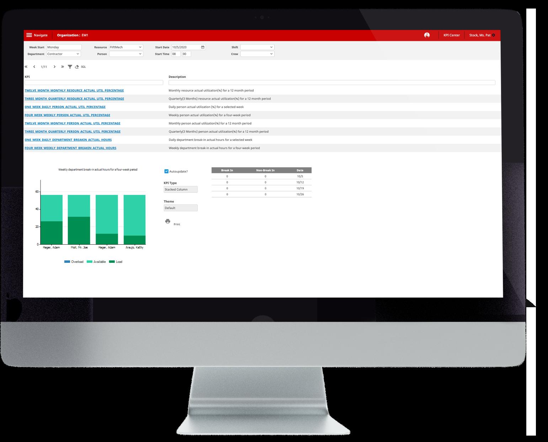 KPI center dashboard screenshot