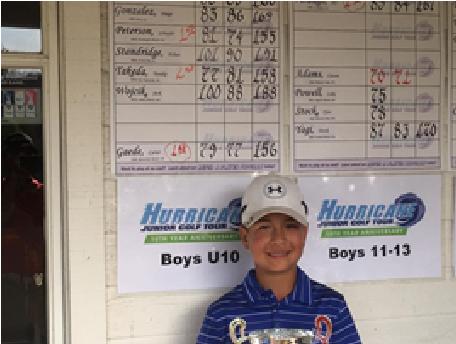Henry Brunton Junior Golf academy Open at Strawberry Farms Golf Club