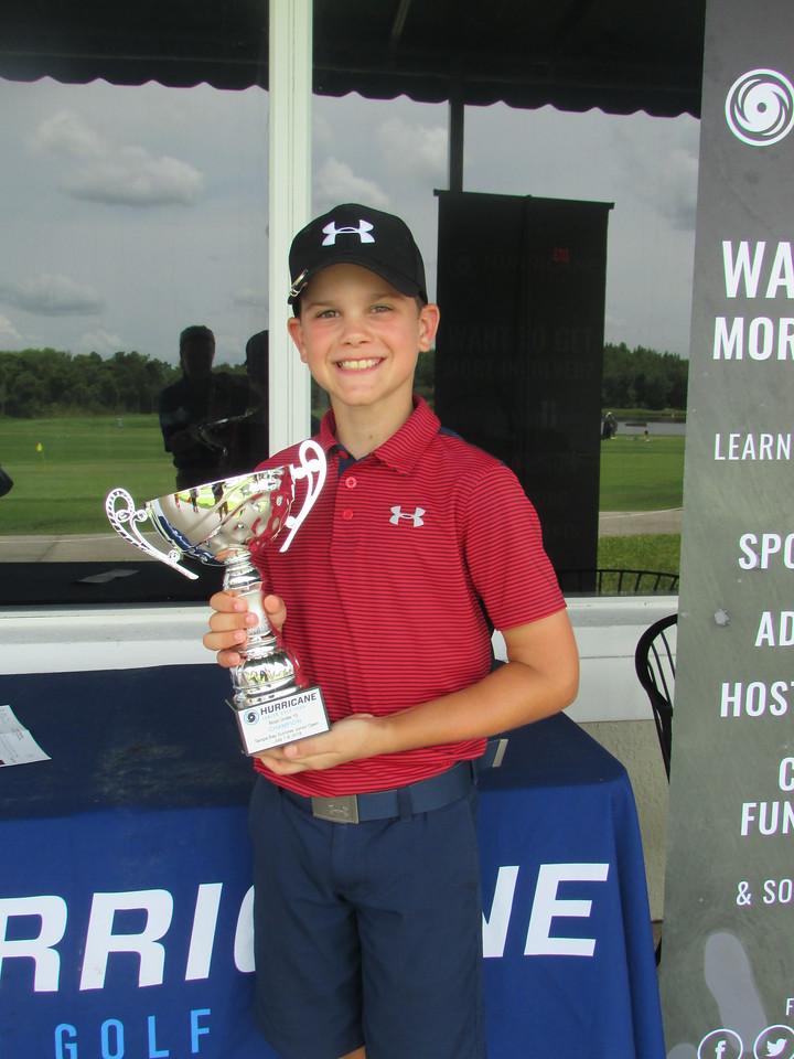 Tampa Bay Summer Junior Open