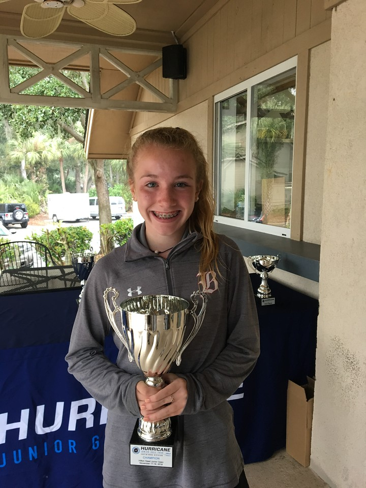 Hilton Head Junior Open