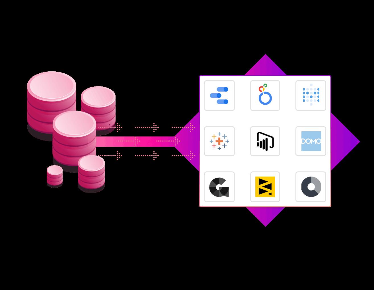 Automated data normalization via Marketing Common Data Model