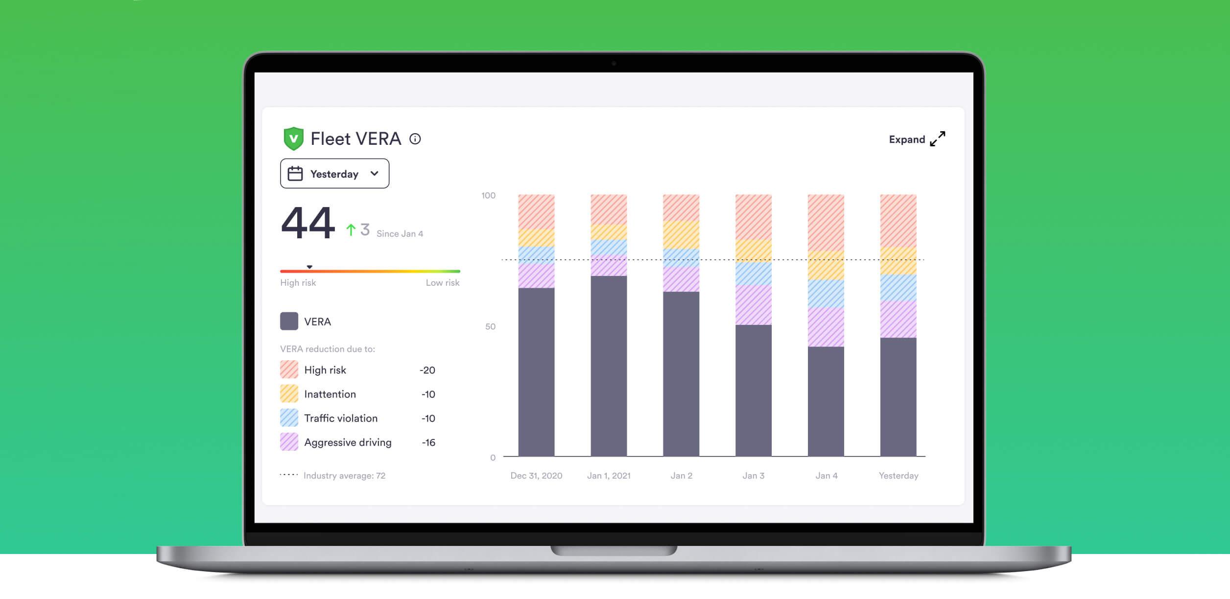 Screenshot of Nauto VERA Score 3.0