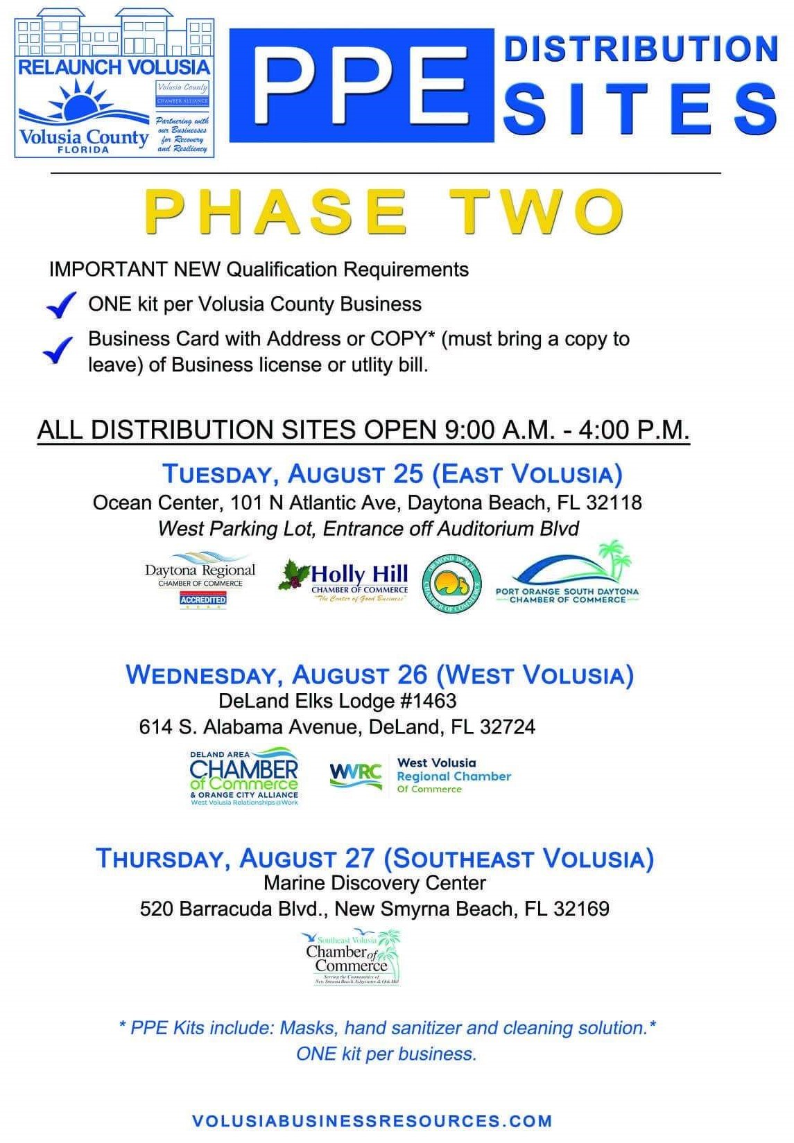 PPE Distribution for Businesses - Phase Two