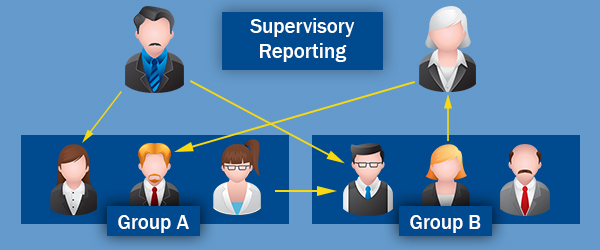 Supervisory Reporting - SmarterU LMS - Online Training Software