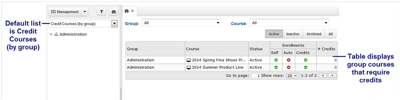 Course Credit Management - SmarterU LMS - Learning Management System