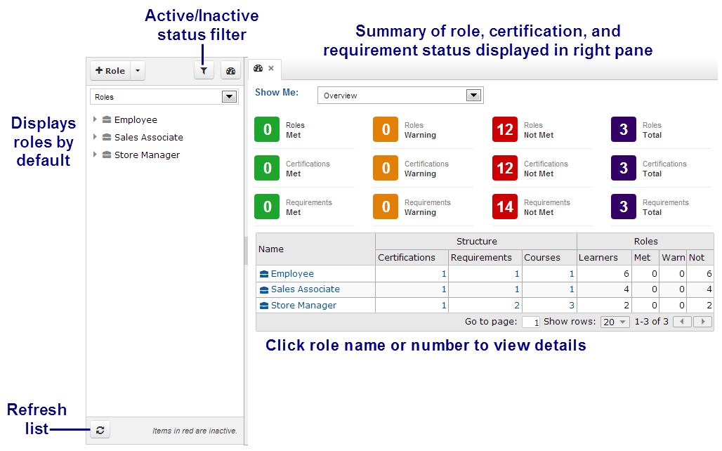 RCR Dashboard - SmarterU LMS - Learning Management System