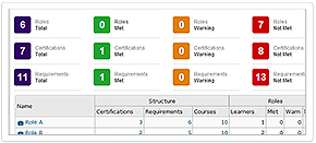 Dashboard - SmarterU LMS - Online Training Software