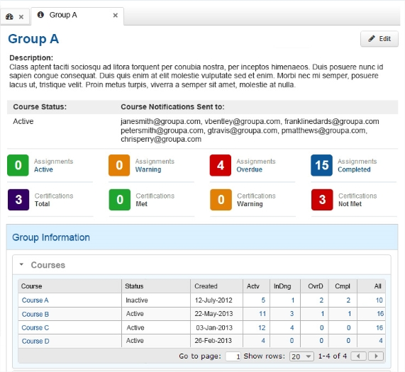 Groups Dashboard Summary - SmarterU LMS - Blended Learning