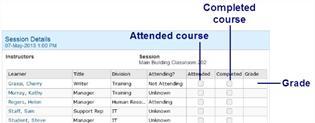Track Attendance - SmarterU LMS - Online Training Software