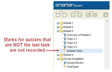 Interim Quiz - SmarterU LMS - Online Training Software