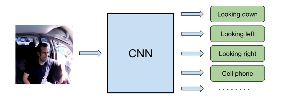 Deep Learning Blog Image 1