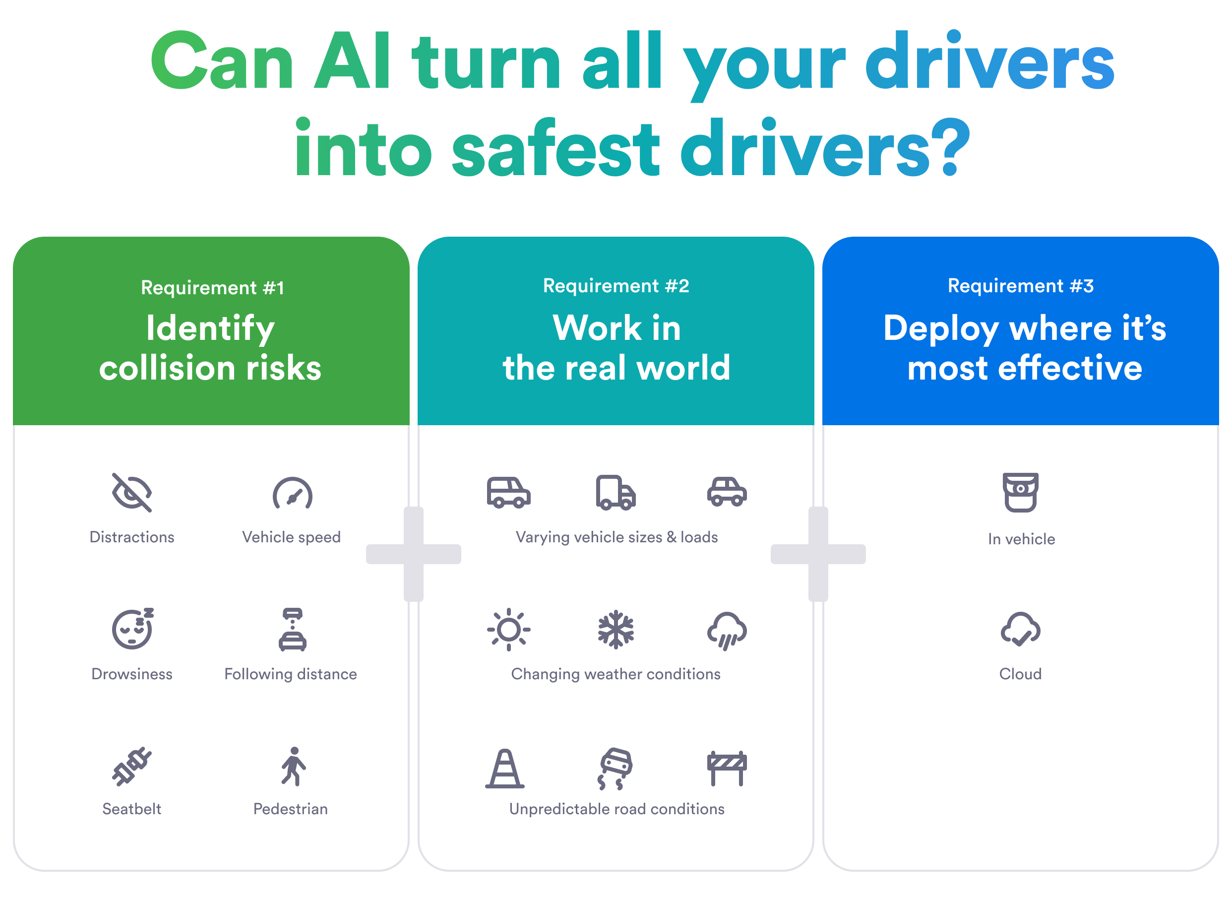 Can AI turn all your drivers into safest drivers? (chart)